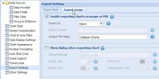 Chart Documentation Format Collabion Charts For Sharepoint Documentation