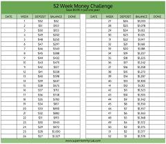 52 Week Money Challenge Printable Save 1 378 In One Year