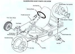 1979 ez go gas cart wiring diagram worksheet and wiring diagram • 1979 ez go wiring harness diagram wiring diagram posts rh maingochema today gas powered ezgo golf