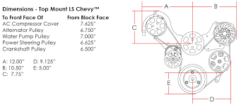 billet specialties tru trac chevy ls1 ls2 ls3 ls6 ls7 serpentine it s a good idea to take a look at the diagram below to make sure this kit will fit and clear in your application