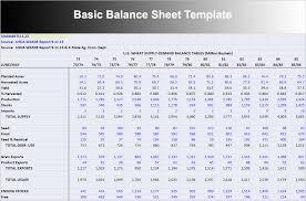 basic balance sheet simple balance sheet kak2tak tk