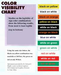 Letter Height Visibility Chart Welcome To Olysigns Your On Line Source For Signage