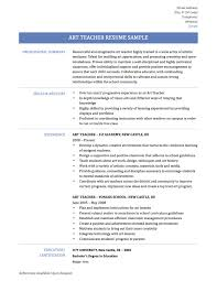 Cheerleading Is A Sport Thesis Free Resume Template For Art