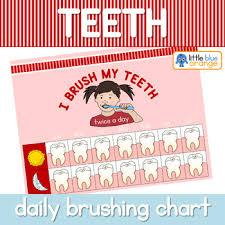 Teeth Brushing Chart Teeth Brushing Chart