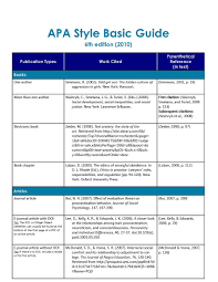 Home Apa Citation Guide Libguides At University Of Rochester
