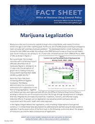 marijuana essay thesis   henry v analysis essaypersuasive essay outline examples     marijuana marijuana legalization