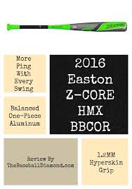 Get Great Value With The 2016 Easton Z Core Hmx Bbcor