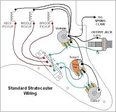 fender hss stratocaster wiring diagram tropicalspa co fender american deluxe stratocaster hss wiring diagram standard electronics com pickup