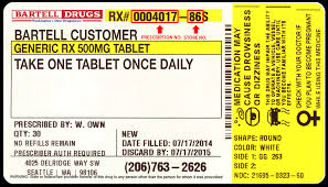 Prescription Label Template 32 Real Fake Prescription Templates Printable Label Template
