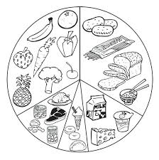 Food Coloring Sheets Q1466 Printable Healthy Food Coloring Pages