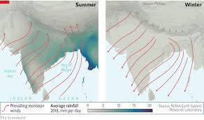 The South Asian Monsoon Past Present And Future A Gamble