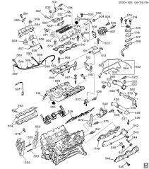 similiar gm 3800 engine coolant diagrams keywords gm 3800 engine coolant diagrams additionally 3 1l v6 engine diagram