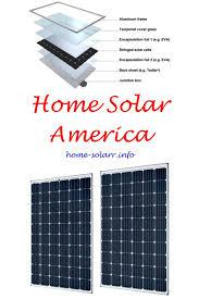 basic solar panel system house solar panel kit residential solar home solar system 9422140933 homesolardiy