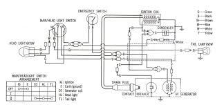 honda xl70 wiring diagram hight resolution of honda s65 wiring diagram wiring diagram third level honda xl80 wiring diagram honda