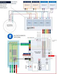 home automation wiring solidfonts automation home wiring closet diagrams