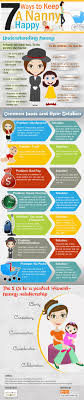 17 best ideas about nanny agencies live in nanny useful tips for parents who are planning to hire a nanny for their kid infographic