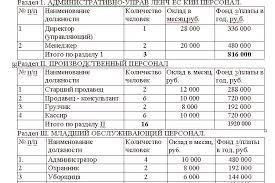 Отчёт по практике в автомагазине stathistupavcuuvi Последняя является очень важной частью отчета так как основное внимание Ниссан начал свои операции в России в 1983 году Задачами технологической практики