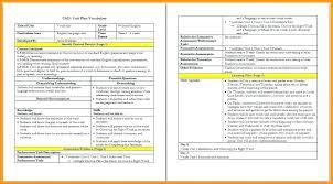 Single Subject Lesson Plan Template Subject Lesson Plan Template Energycorridor Co