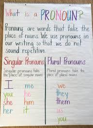 Pronoun Anchor Chart Singular And Plural Teaching