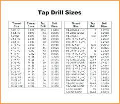 6 32 Tap Drill Size Dewadaun Co