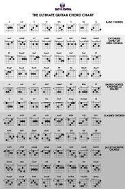 39 Cogent Guitar Chard Chart