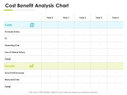Cost Benefit Analysis Chart Ppt Powerpoint Presentation