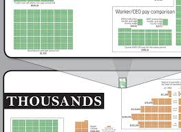 The Money Chart Cool Infographics