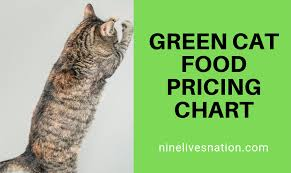 Green Cat Food Pricing Comparison Malaysia Ninelivesnation Com