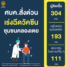 ศบค. สั่งด่วน เร่งฉีดวัคซีนชุมชนคลองเตย ตั้งเป้าวันแรก 1,000 ราย