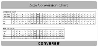 Chuck Taylor All Star Size Chart Details About 2016 Mar Converse Chuck Taylor All Star 70 Easter Egg Athletic Sneakers 153025c
