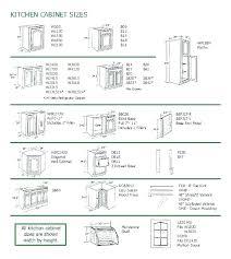 kitchen cabinet measurements carcasses uk