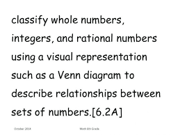 Rational Numbers Venn Diagram Worksheet Math Worksheets For Grade 7 Rational Numbers Word Problems Worksheet