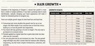 Hair Growth Length Chart Hair Growth Red Dead Wiki Fandom
