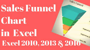 Sales Funnel Chart In Excel