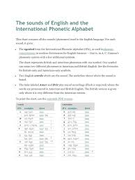 Note that there is no such thing as a definitive list of phonemes because of accents, dialects and the. The Sounds Of English And The International Phonetic Alphabet Syllable Phoneme