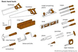 hand tool names. basic hand tools used in carpentry. tool names i