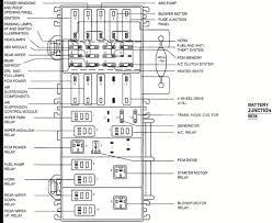 fuse box diagram 2004 ford explorer and cigarette lighter under