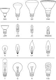 Wedge Bulb Size Chart Auto Light Bulbs Guide Oaklandgaragedoors Co