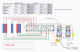 hss strat wiring diagram hss wiring diagrams description hsh3x5 hss strat wiring diagram