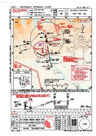 Limc Airport Charts Limc Milano Malpensa