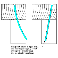 if your nail s out to the right hand side the mon tendency is to move the nailer as far left as possible and then even tilt it to the right so