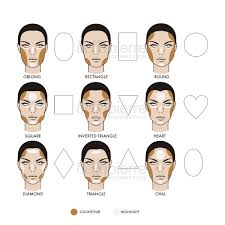 contouring for different face shapes. bellapierre contouring and highlighting kit | this face chart shows where to place contour highlight for different shapes i