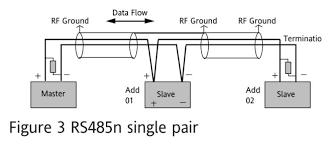 siemens micromaster 440 wiring diagram siemens siemens micromaster 440 wiring diagram wiring diagrams on siemens micromaster 440 wiring diagram