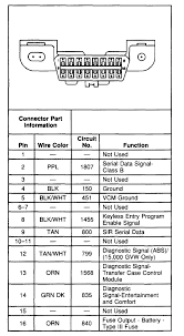 gmc i need the color coded wiring diagram of an obd ll port located Data Link Connector Wiring Diagram Data Link Connector Wiring Diagram #74 idatalink wiring diagram