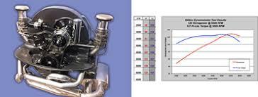 Dyno Results Kaddie Shack Vintage Air Cooled Vw Parts