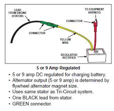 voltage regulator on briggs and st yesterday s tractors does this official briggs diagram look like what you have