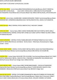 Screw Color Chart And Color Supplier Comparison Pdf