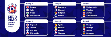 Euro 2020 Guide: format, groups, prize money & teams