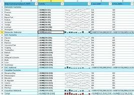 Excel Examples Xls Advanced Excel Formula Advanced Excel Formulas With Examples Xls