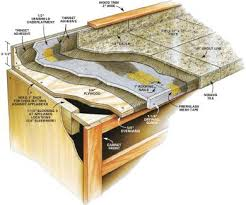diy tile kitchen countertops:  images about cottage kitchen countertops on pinterest diy tiles diy butcher block countertops and countertops